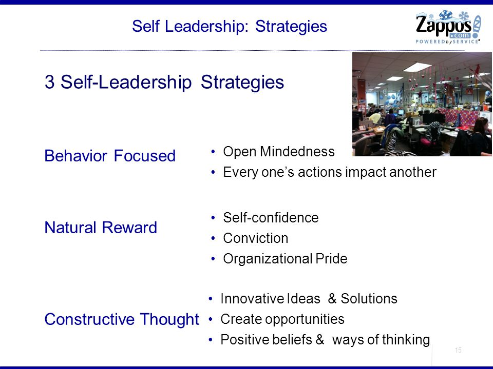 Self Leadership: Strategies
