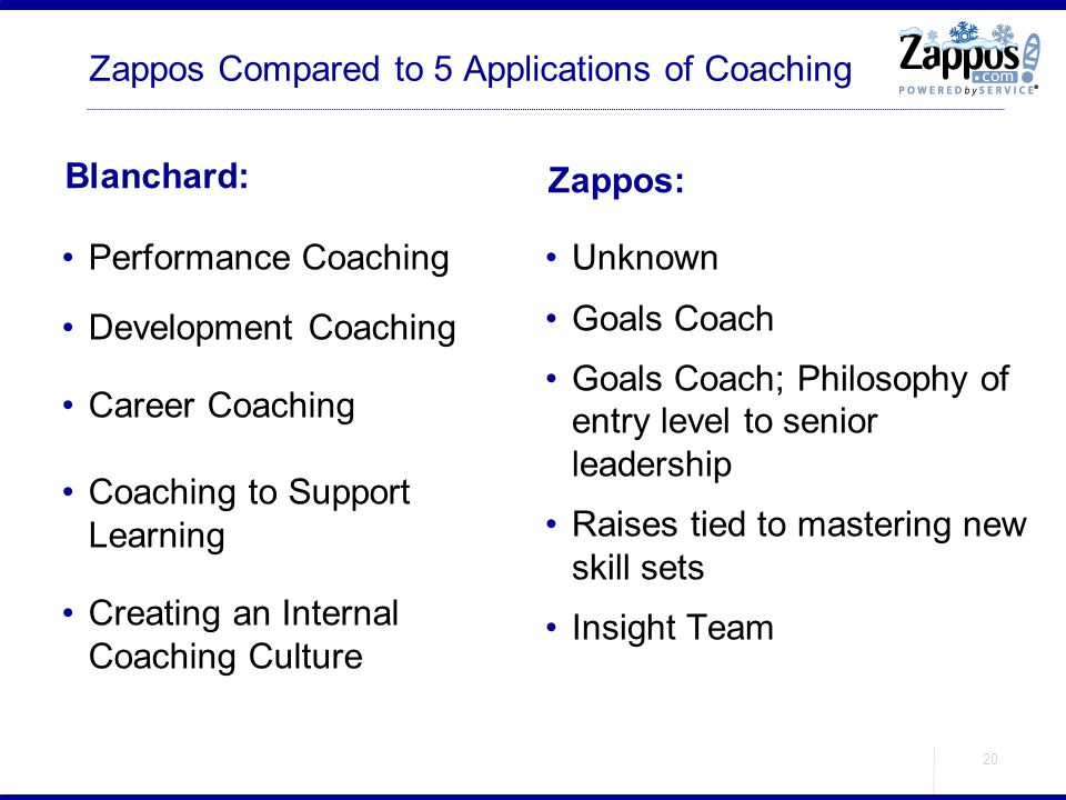 Zappos Compared to 5 Applications of Coaching