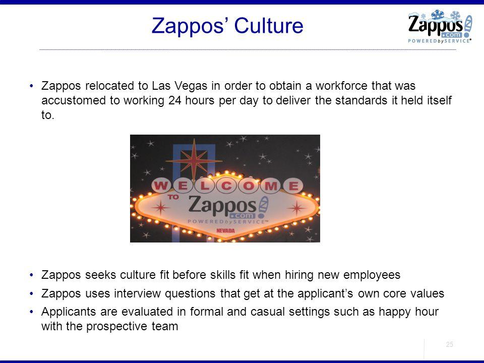 Zappos' Culture