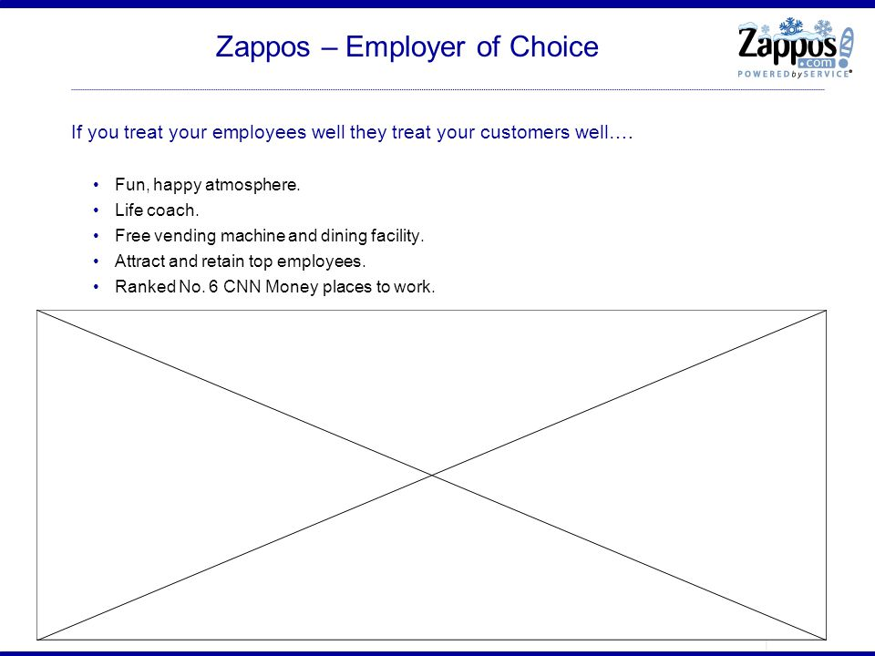 Zappos – Employer of Choice