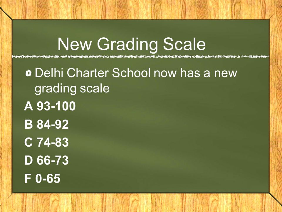 New Grading Scale Delhi Charter School now has a new grading scale