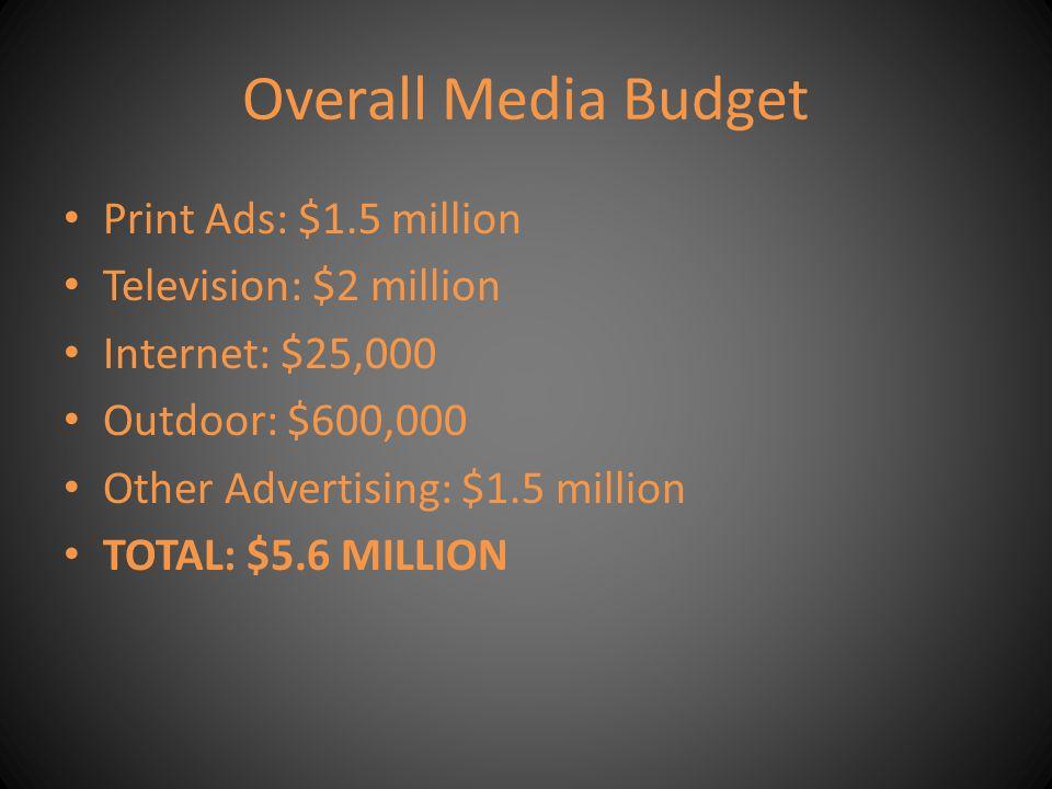 Overall Media Budget Print Ads: $1.5 million Television: $2 million
