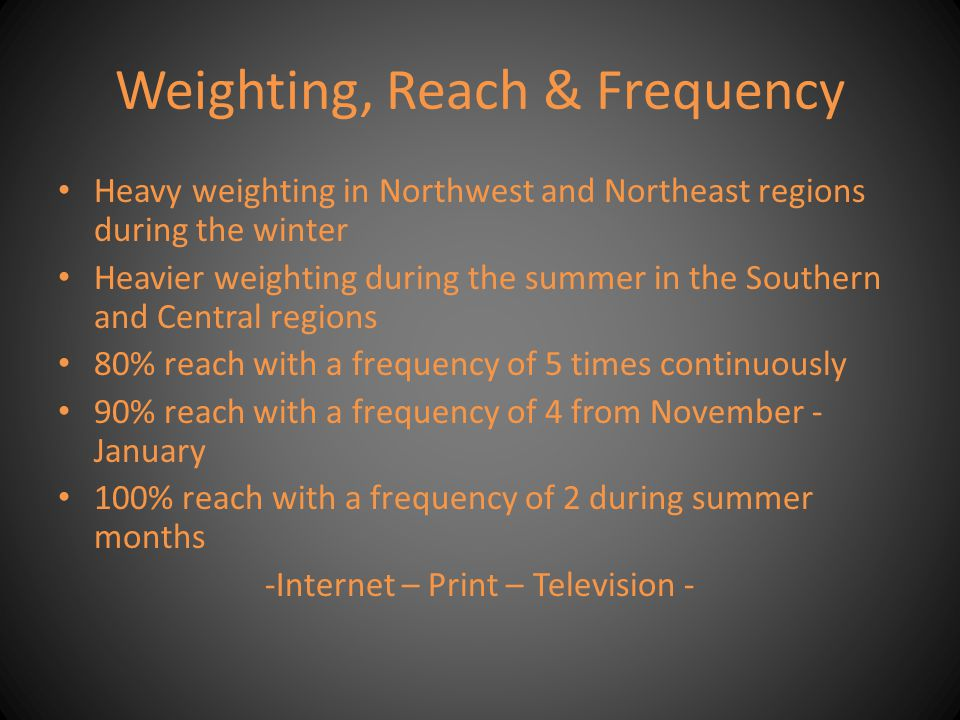 Weighting, Reach & Frequency