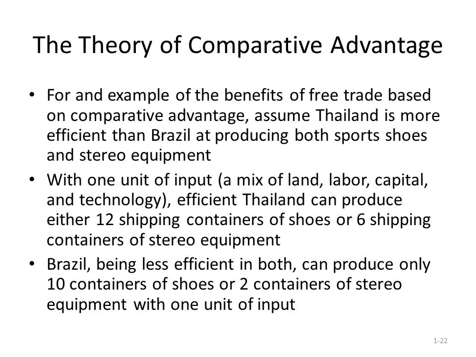 The Theory of Comparative Advantage