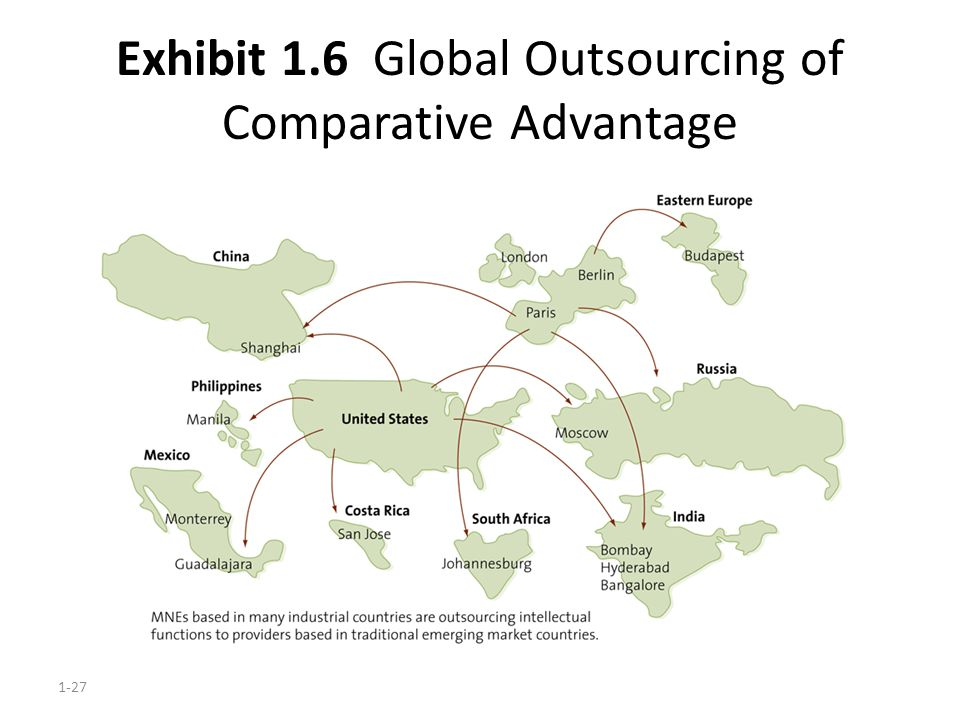 Exhibit 1.6 Global Outsourcing of Comparative Advantage