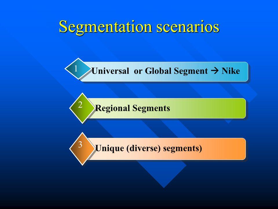 Segmentation scenarios
