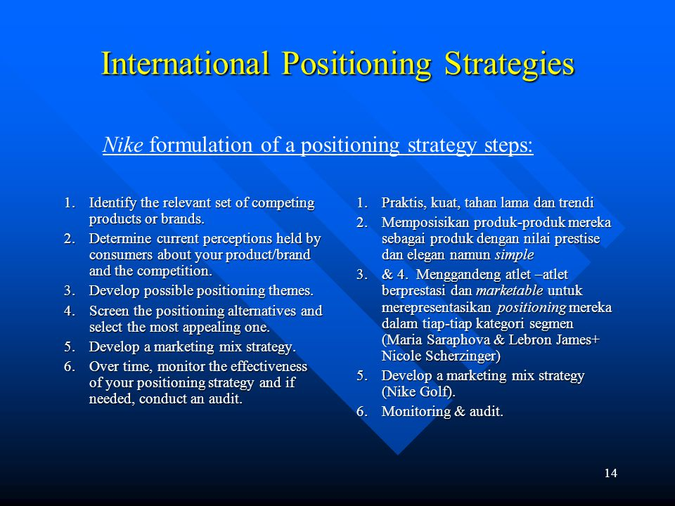 International Positioning Strategies