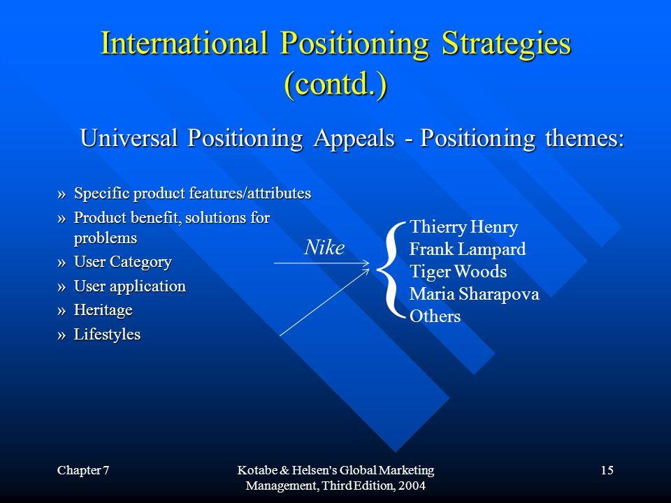 International Positioning Strategies (contd.)