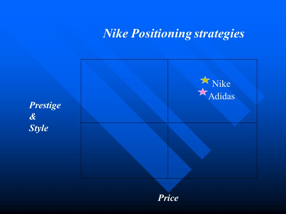 Nike Positioning strategies