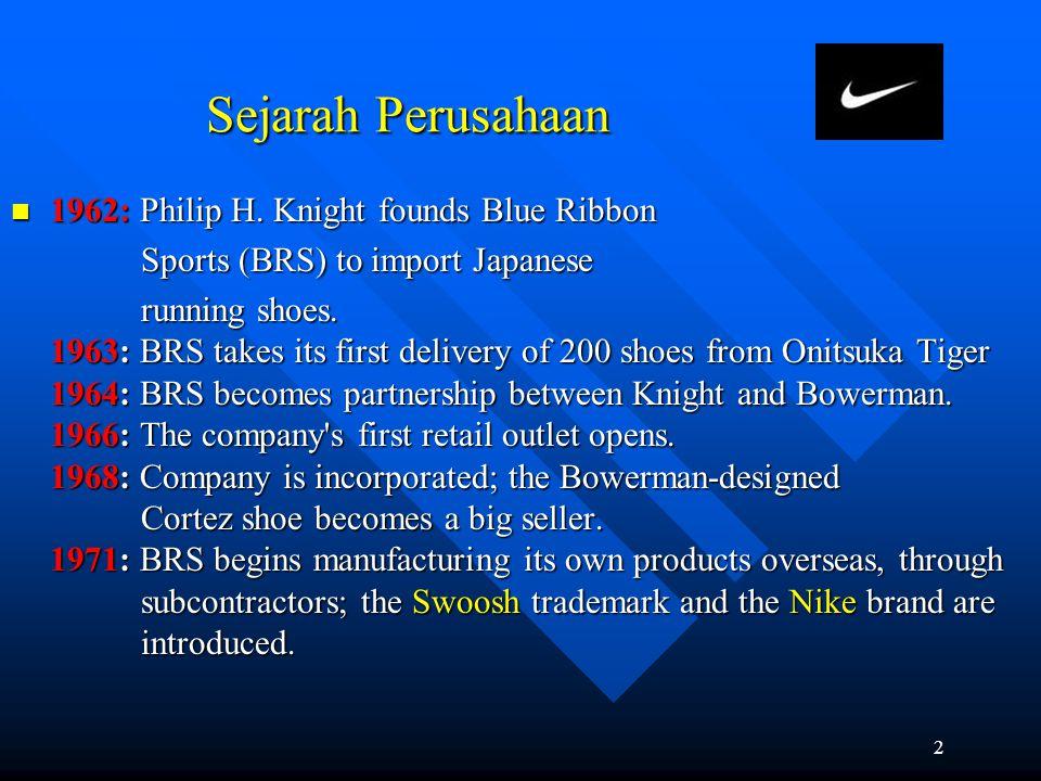 Sejarah Perusahaan 1962: Philip H. Knight founds Blue Ribbon