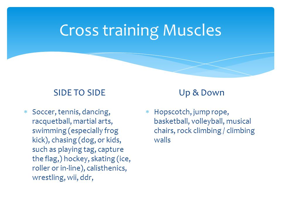 Cross training Muscles