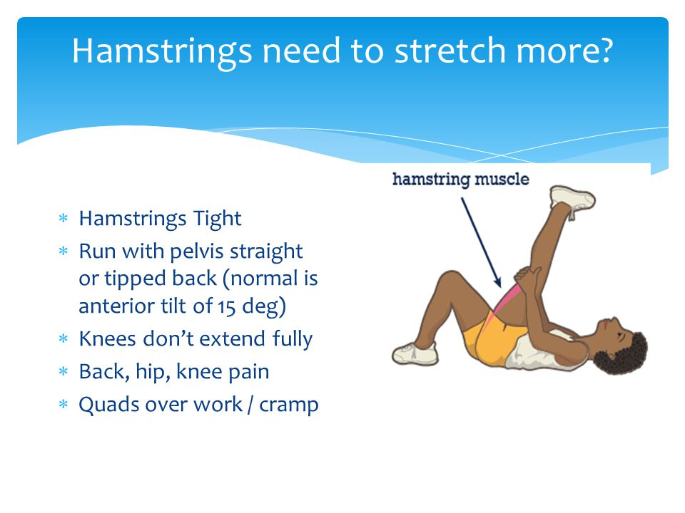 Hamstrings need to stretch more