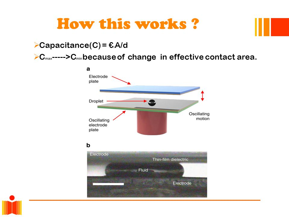 How this works Capacitance(C) = €0A/d