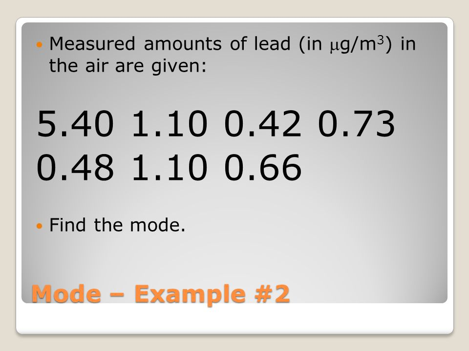 Measured amounts of lead (in mg/m3) in the air are given: