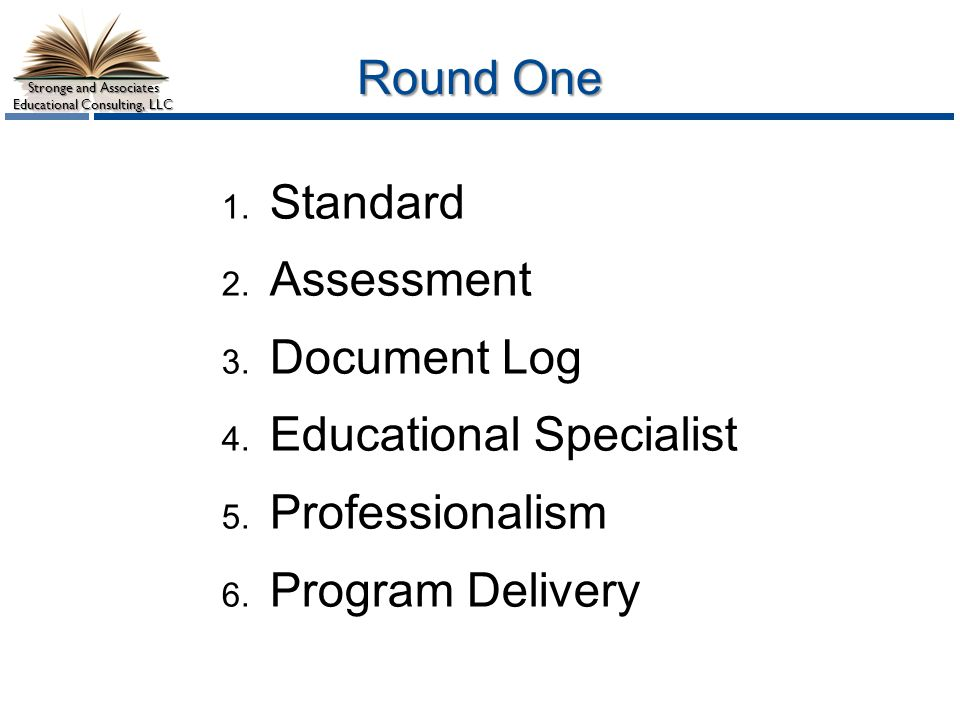 Educational Specialist Professionalism Program Delivery
