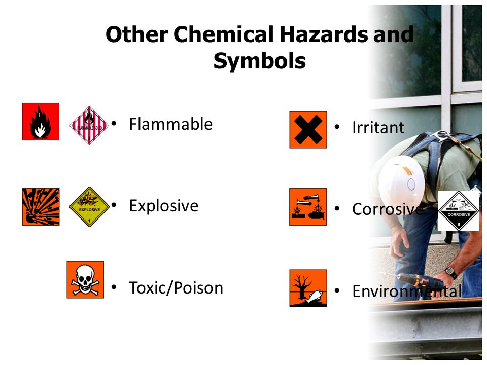 Other Chemical Hazards and Symbols