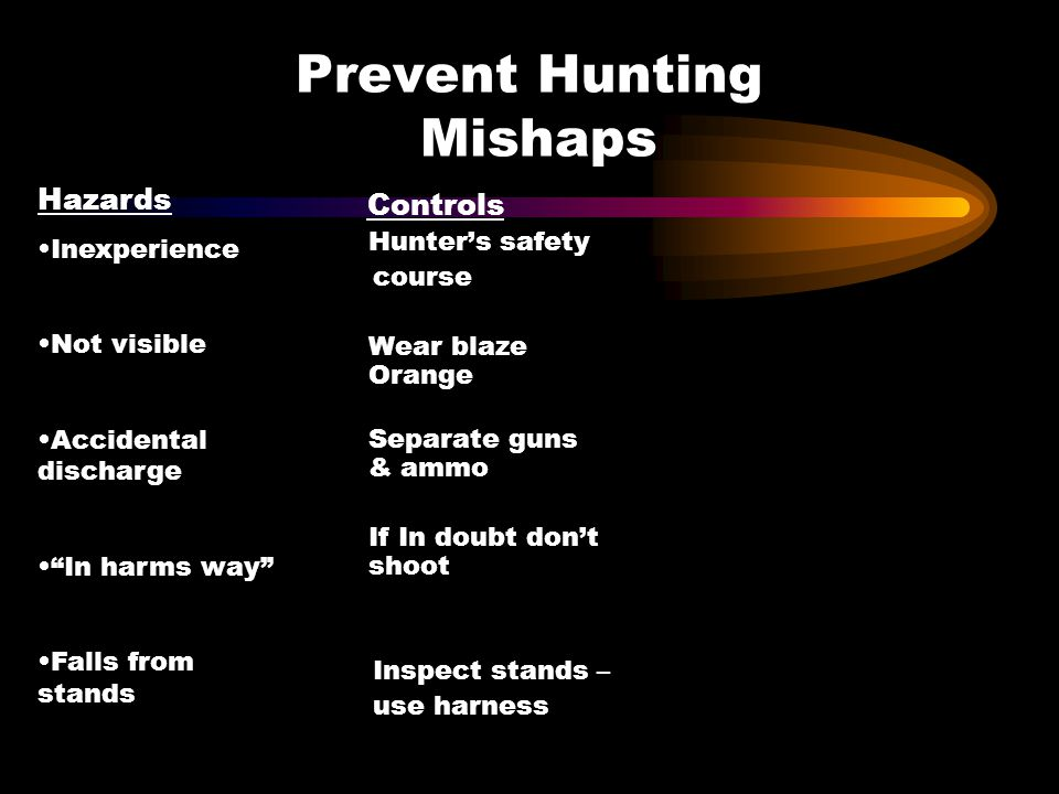 Prevent Hunting Mishaps