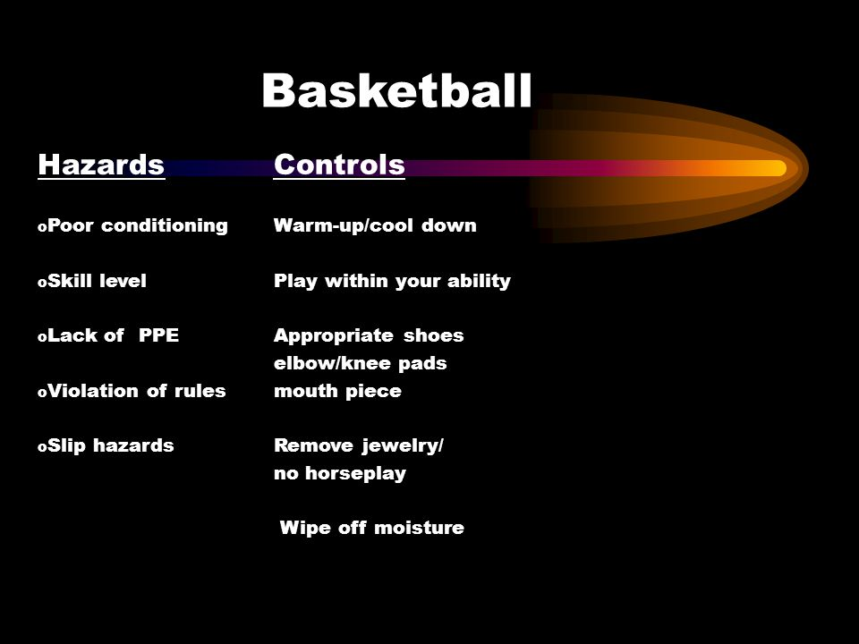 Basketball Hazards Controls