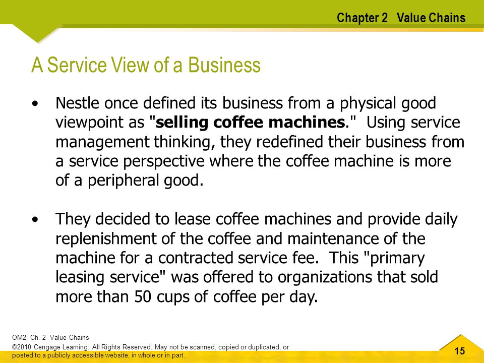 A Service View of a Business