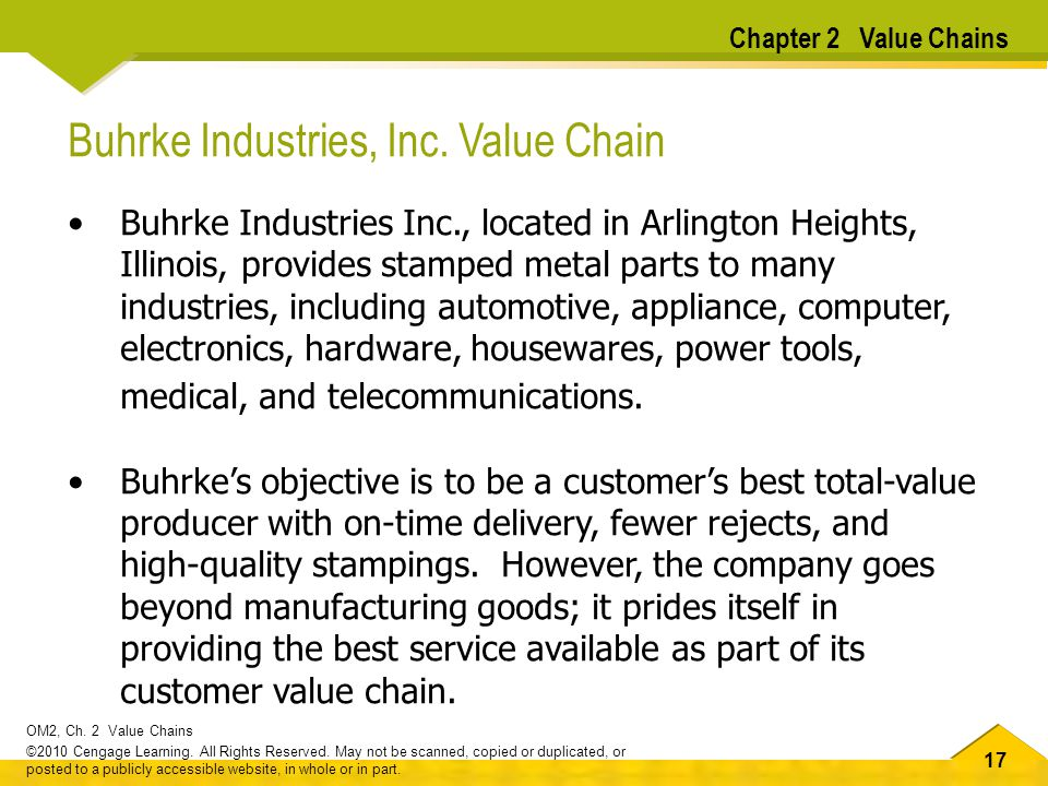 Buhrke Industries, Inc. Value Chain
