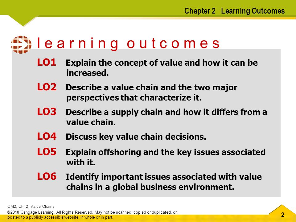 Chapter 2 Learning Outcomes