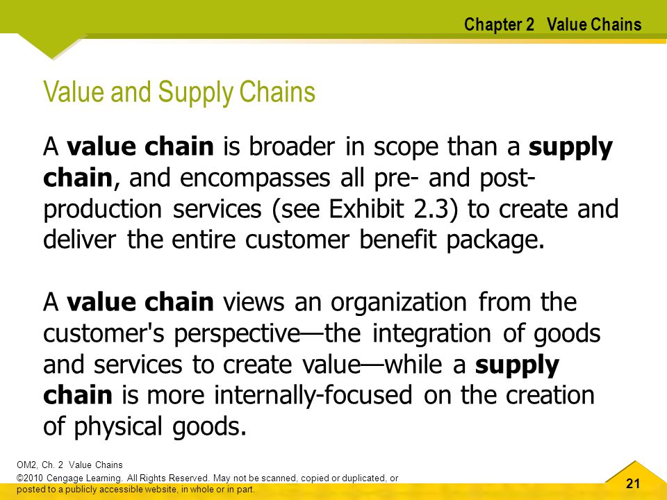 Value and Supply Chains