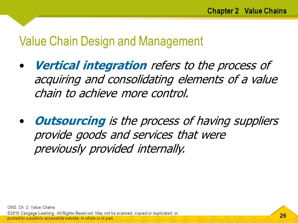 Value Chain Design and Management