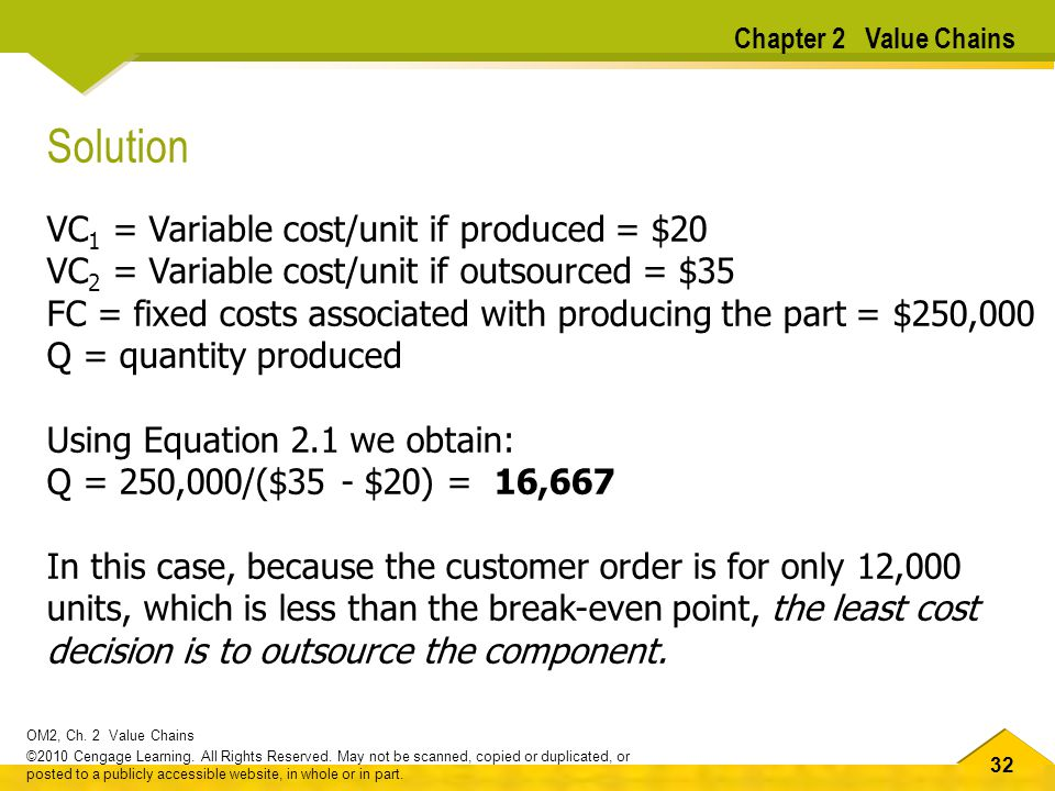 Solution VC1 = Variable cost/unit if produced = $20