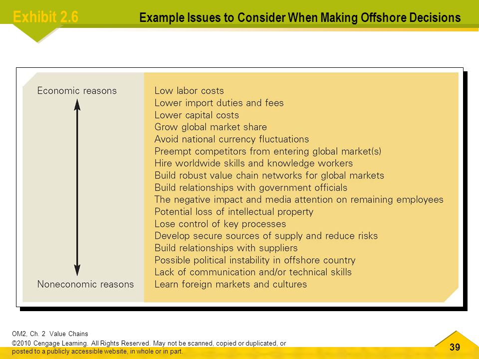 Exhibit 2.6 Example Issues to Consider When Making Offshore Decisions