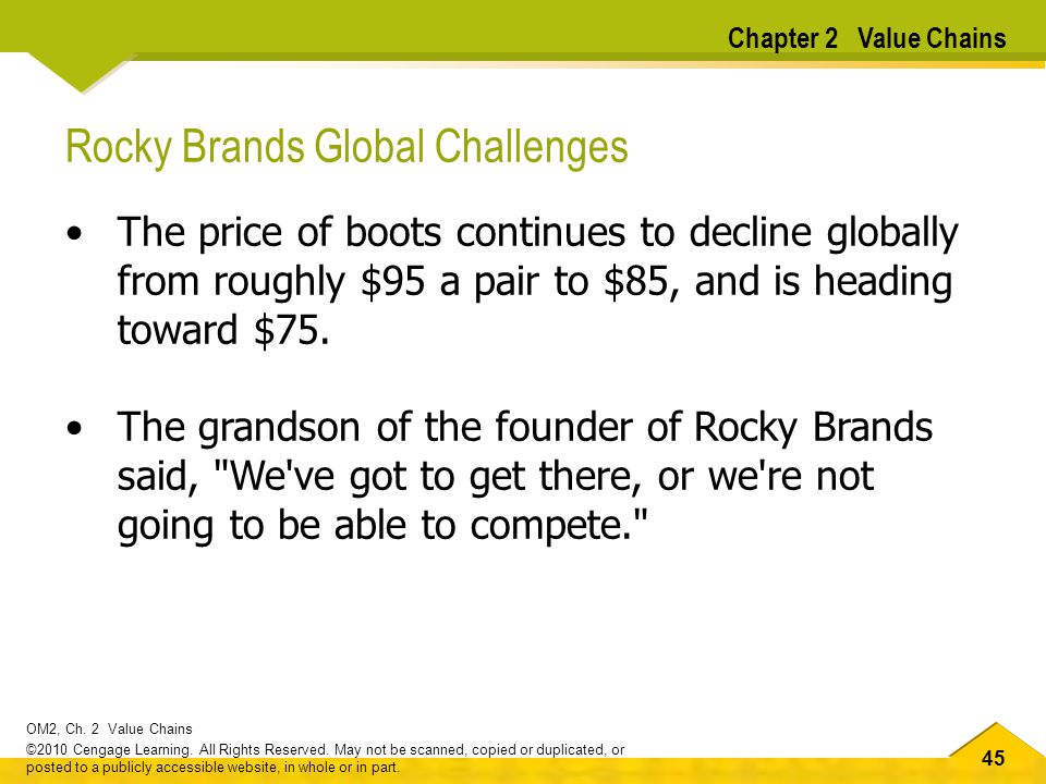 Rocky Brands Global Challenges