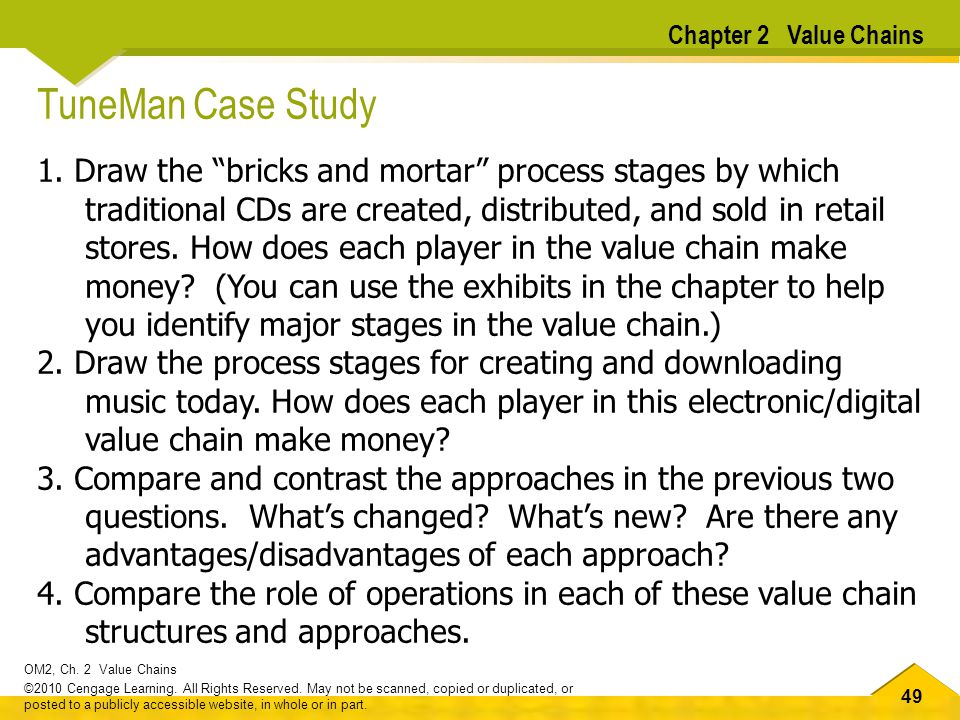 Chapter 2 Value Chains TuneMan Case Study.