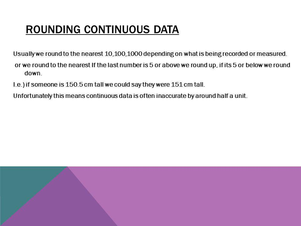 Rounding Continuous Data