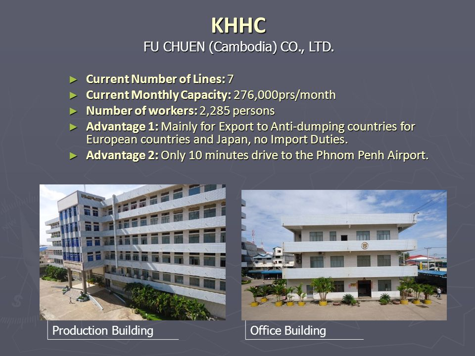 KHHC FU CHUEN (Cambodia) CO., LTD. Current Number of Lines: 7