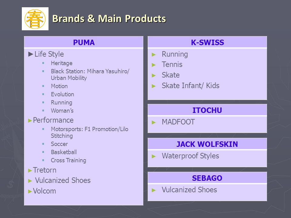 Brands & Main Products PUMA Life Style Performance Tretorn