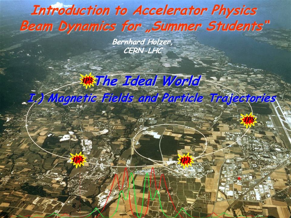 Introduction to Accelerator Physics