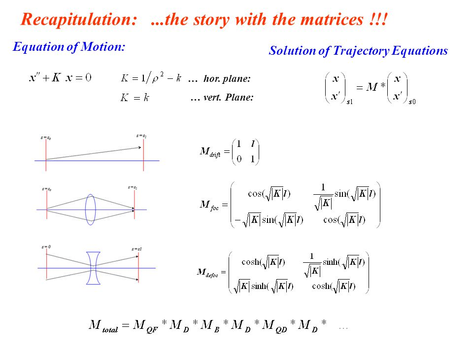 Recapitulation: ...the story with the matrices !!!