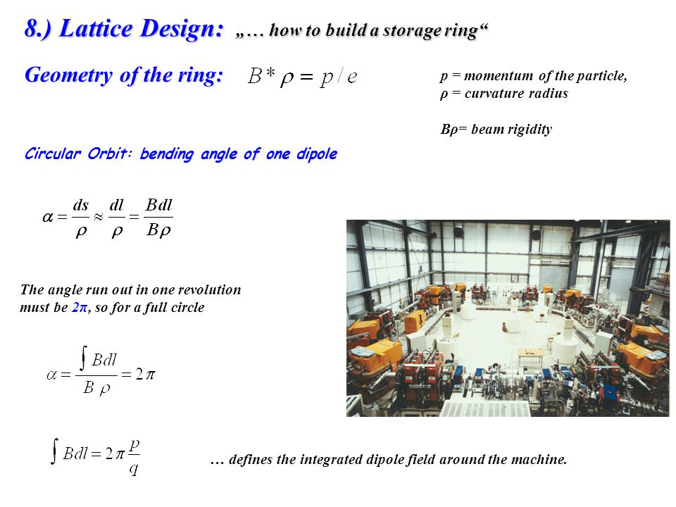 "8.) Lattice Design: ""… how to build a storage ring"