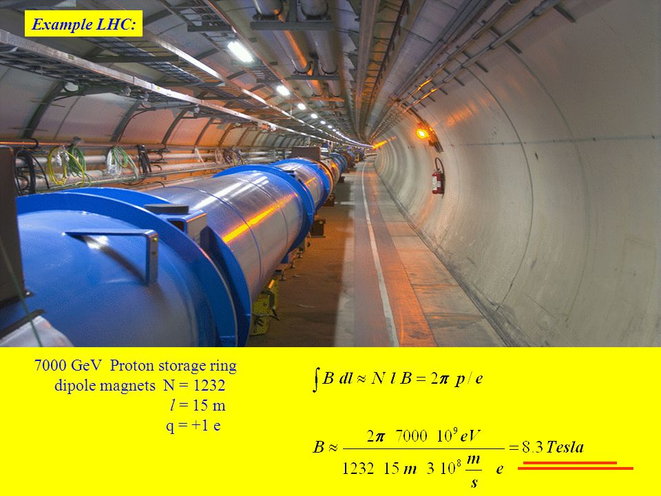 Example LHC: 7000 GeV Proton storage ring dipole magnets N = 1232 l = 15 m q = +1 e