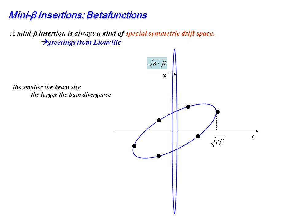 Mini-β Insertions: Betafunctions