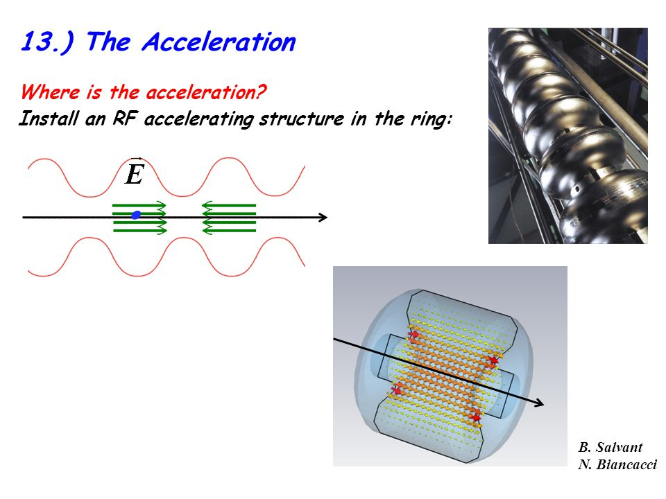  13.) The Acceleration z Where is the acceleration
