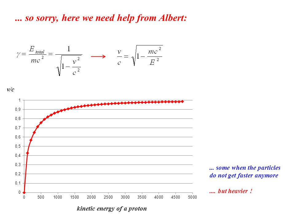 ... so sorry, here we need help from Albert: