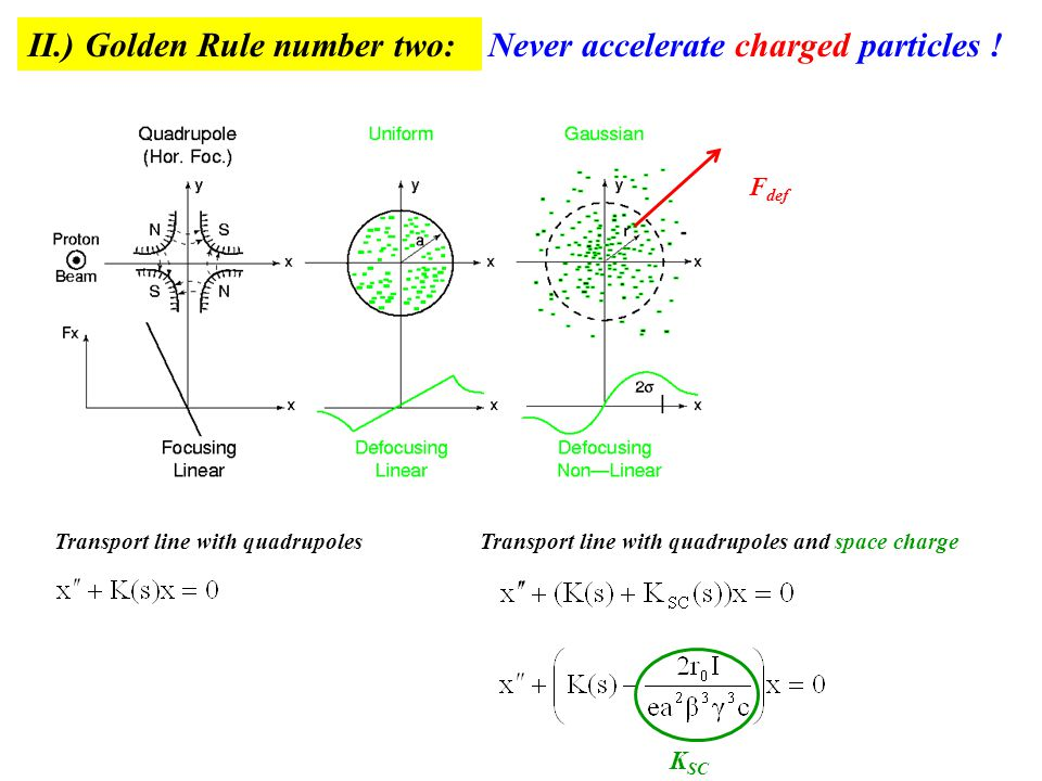 II.) Golden Rule number two: Never accelerate charged particles !