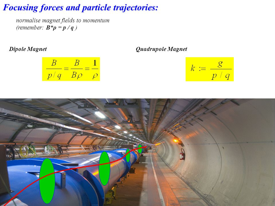 Focusing forces and particle trajectories: