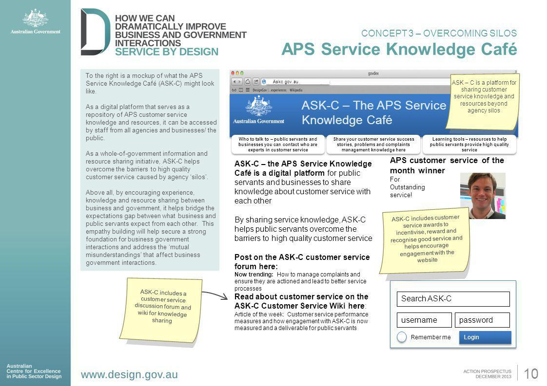 APS Service Knowledge Café