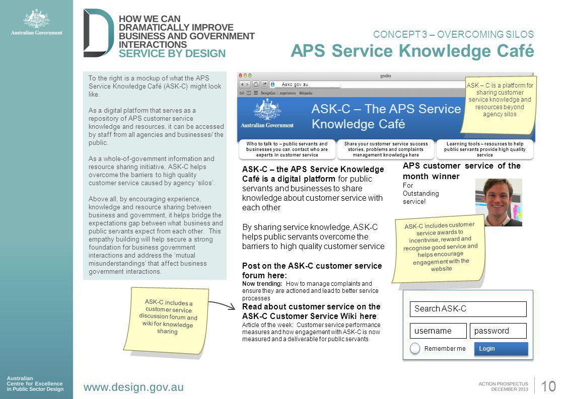 APS Service Knowledge Café
