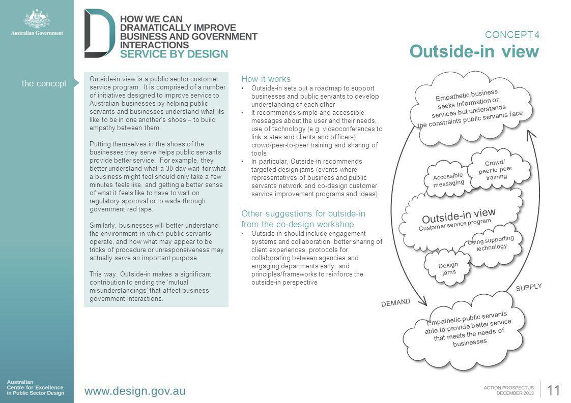 Outside-in view 11 Outside-in view CONCEPT 4 How it works the concept