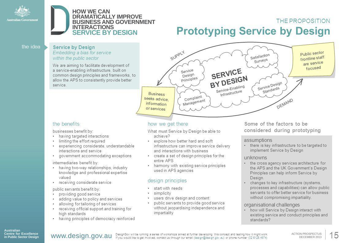 Prototyping Service by Design