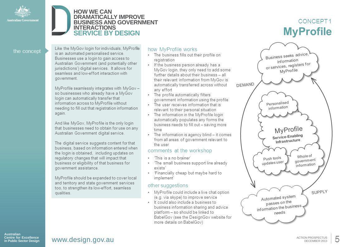 MyProfile 5 MyProfile CONCEPT 1 how MyProfile works the concept