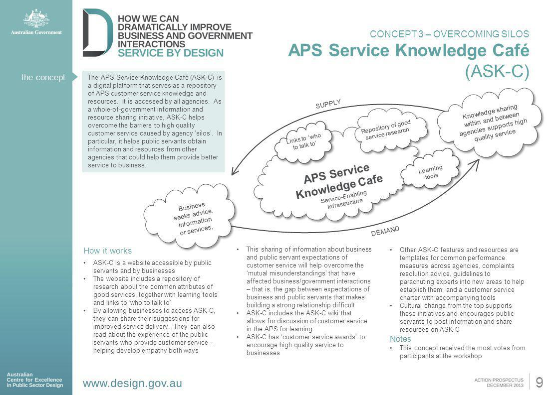 APS Service Knowledge Cafe