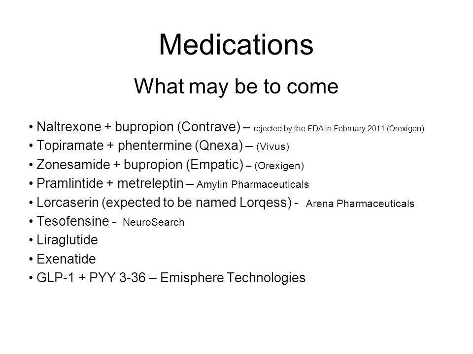 Medications What may be to come